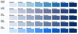 Colourmap blues.