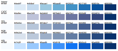 colourmap_blues_480